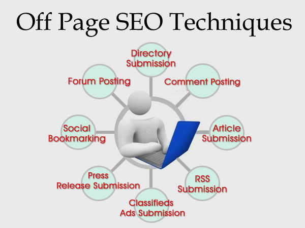 top-10-Off-Page-SEO-Techniques