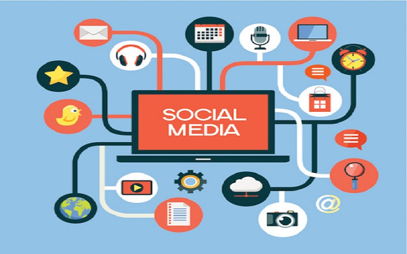 Social Media Marketing Dubai-WhitehatsMedia